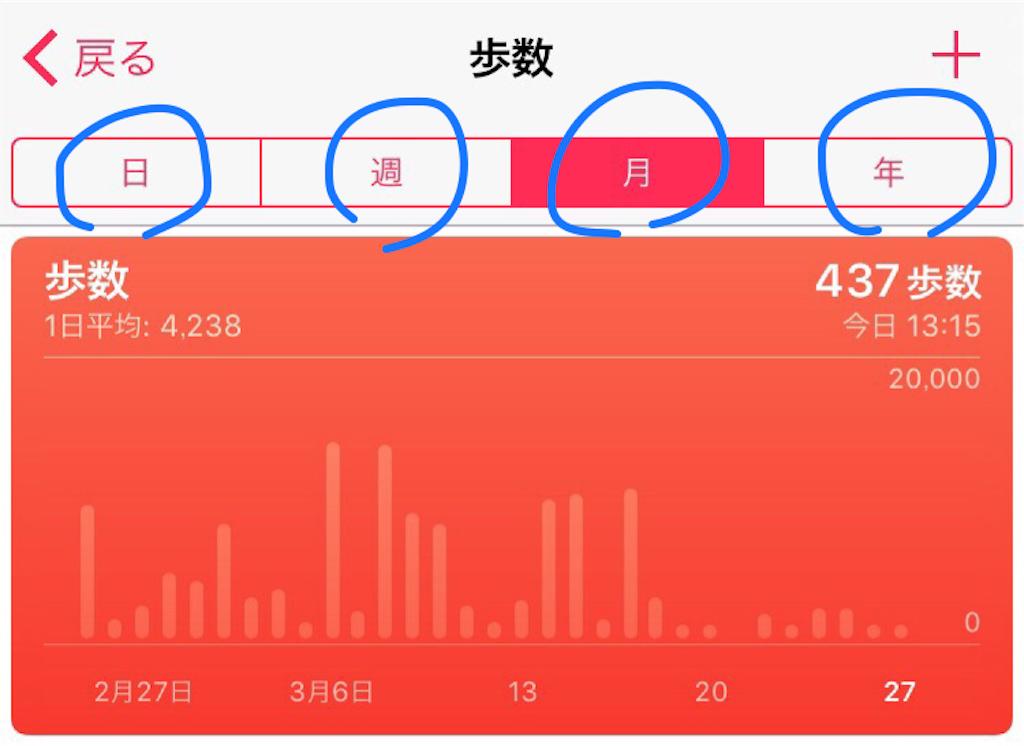 ヘルスケア iPhone 歩数