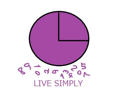 パタゴニア Live simply